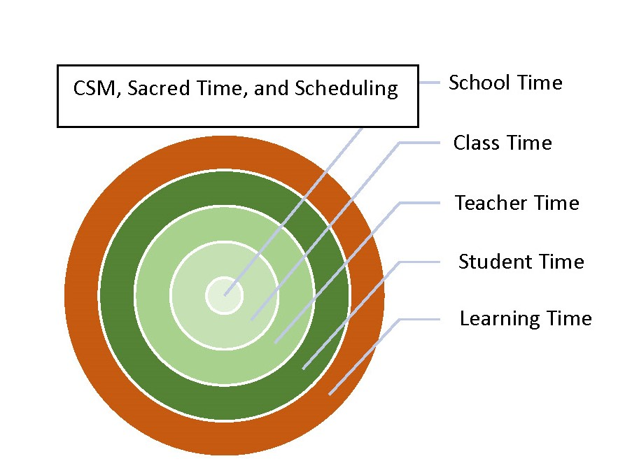 CSM Sacred Time and Scheduling Image